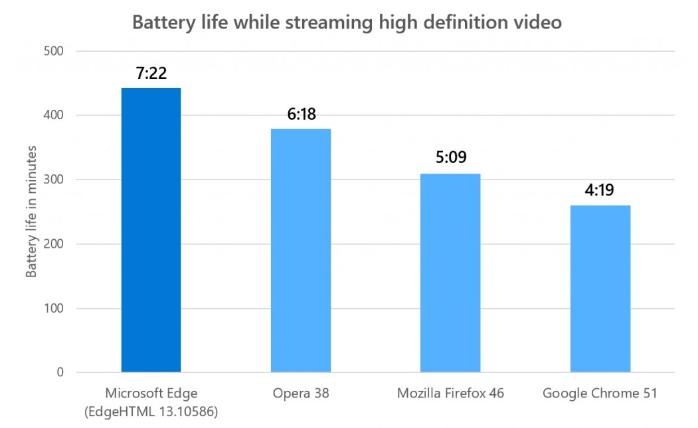 Edge Battery