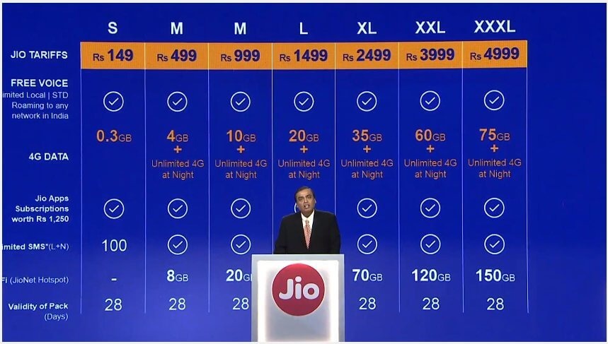Reliance Jio Tariff Plan