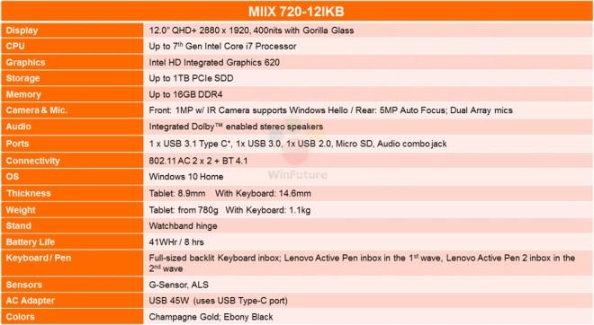 lenovo-ideapad-miix-720-1477854970-0-12