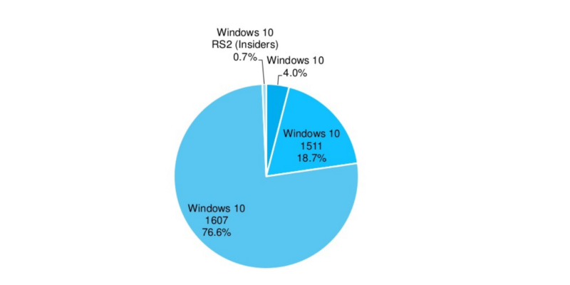 windows-10-october