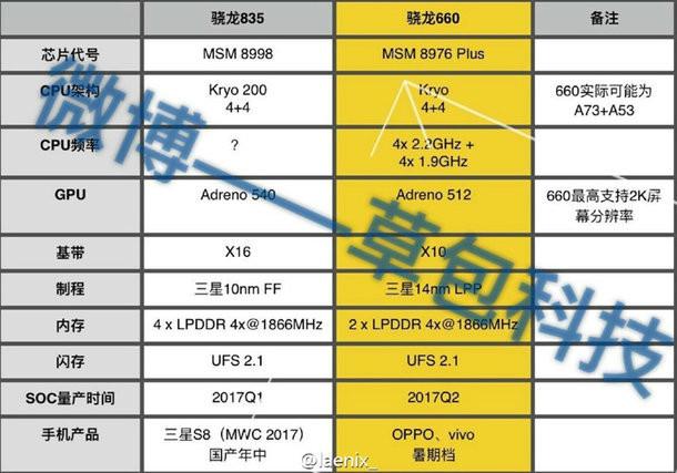 1479829854_aa-snapdragon-835-specs-leak