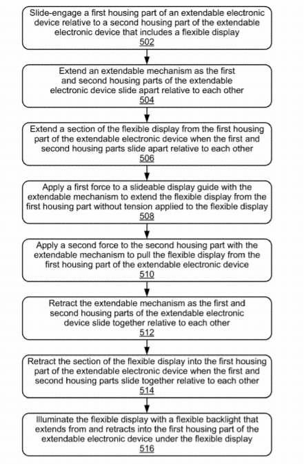 Microsoft patent application