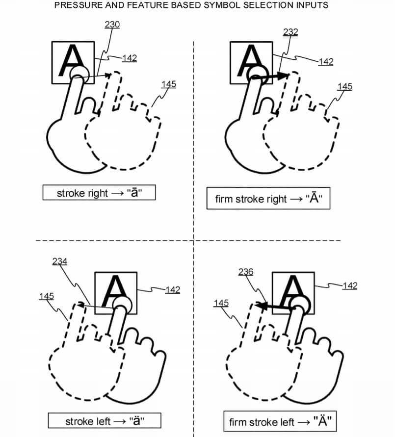 Virtual keyboard patent
