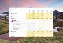 Windows 10 Task Manager conceptWindows 10 Task Manager concept