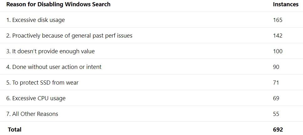 Windows Search Feedback