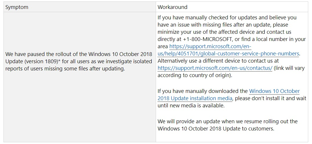 Windows 10 version 1809 issues