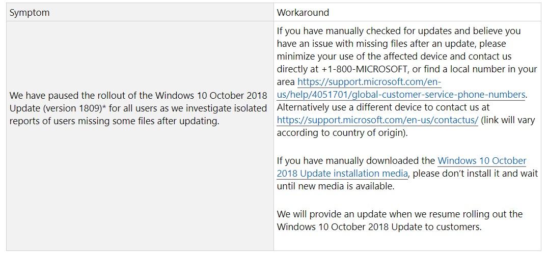 Windows 10 version 1809 issues