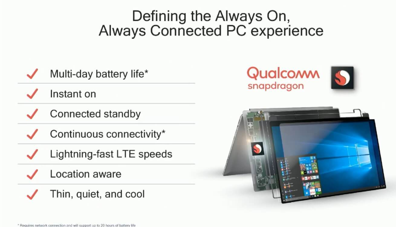 Always Connected PCs