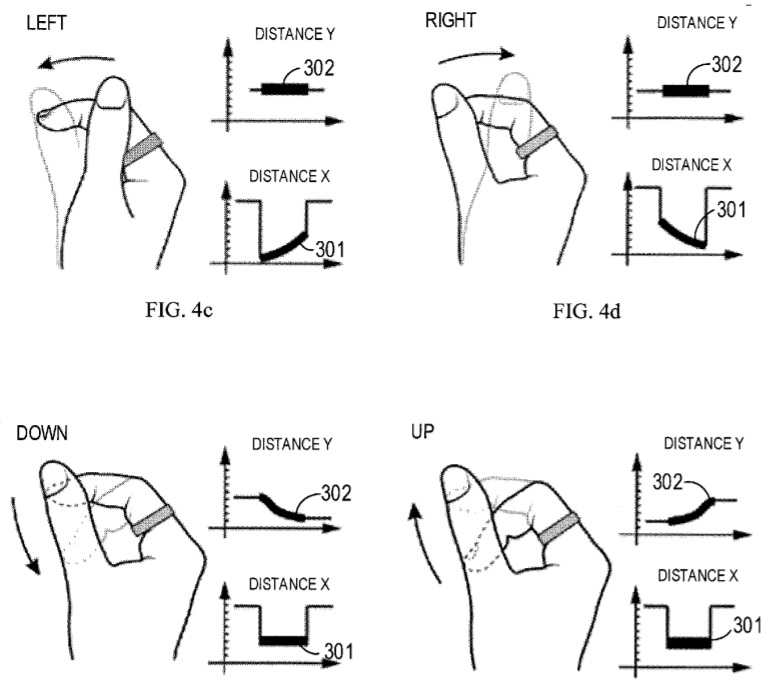 Smart ring patent