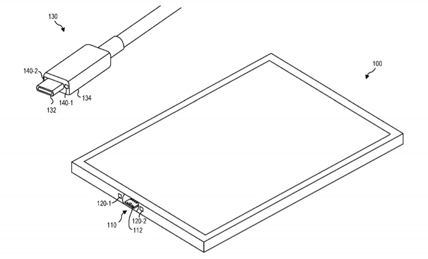 Surface USB patent