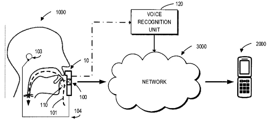 Microsoft assistant patent