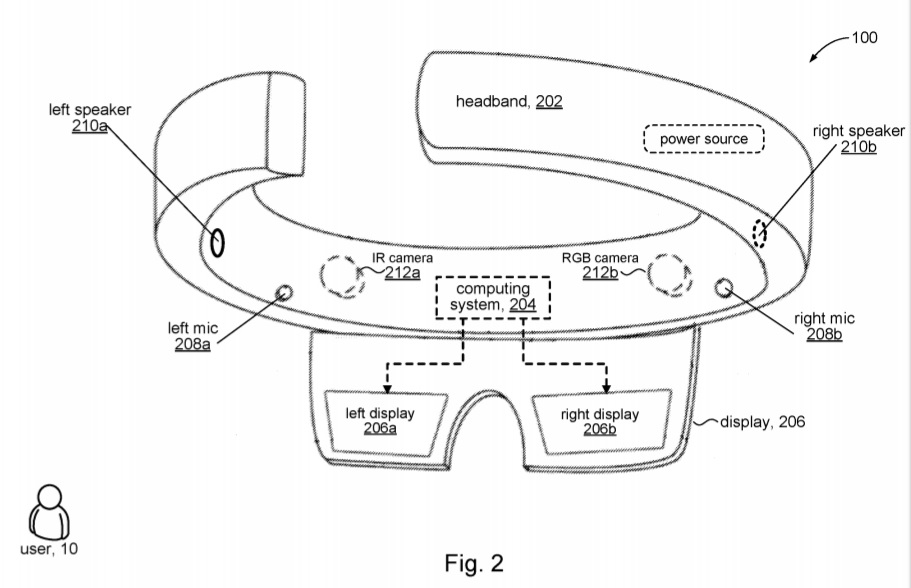 Mixed reality headset patent