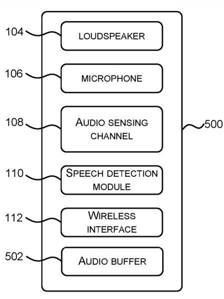 Earbuds structure patent