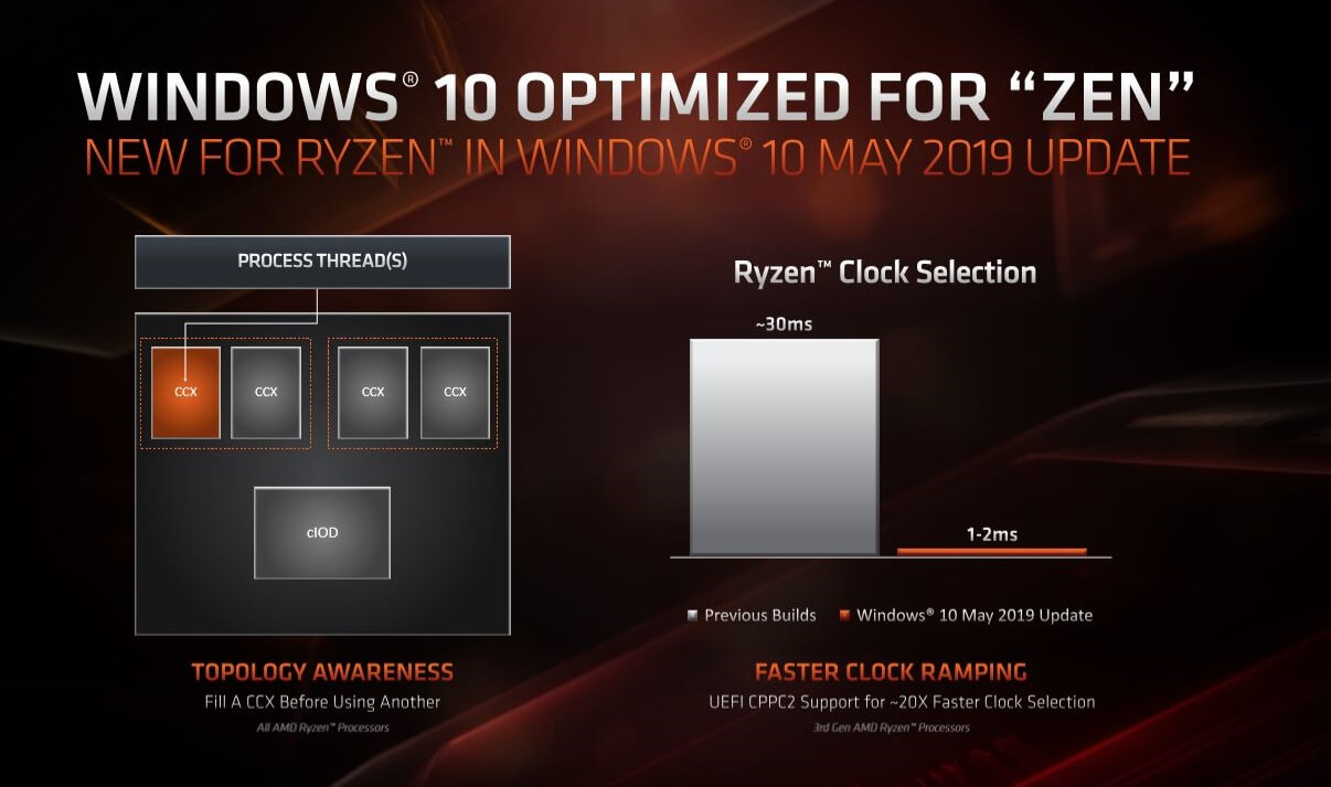 Windows 10 and Ryzen