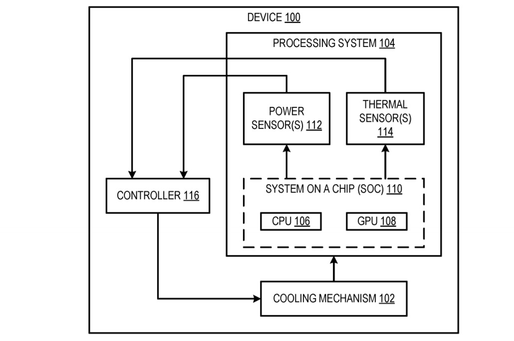 Microsoft thermal patent