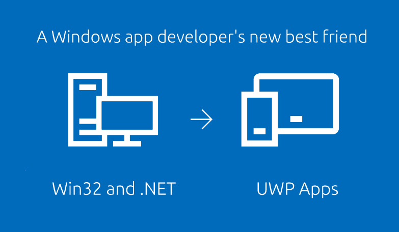 Win32 apps