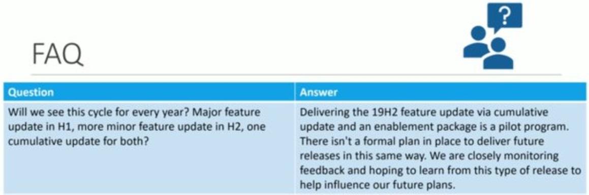 Windows 10 19H2 FAQ