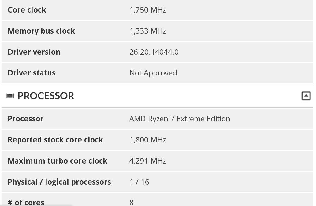 AMD Ryzen 7 APU benchmark
