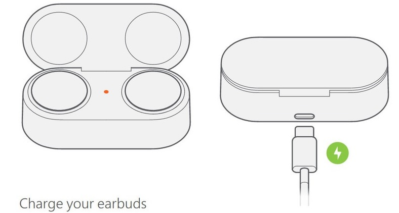 Surface earbuds charging
