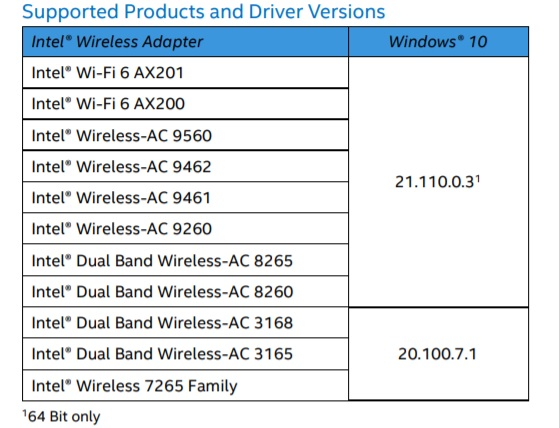 Bluetooth driver update