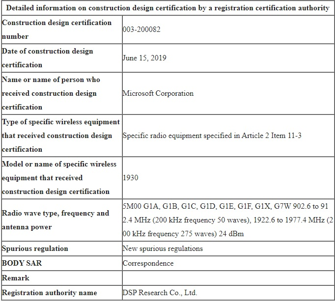 Surface Duo Japan certification