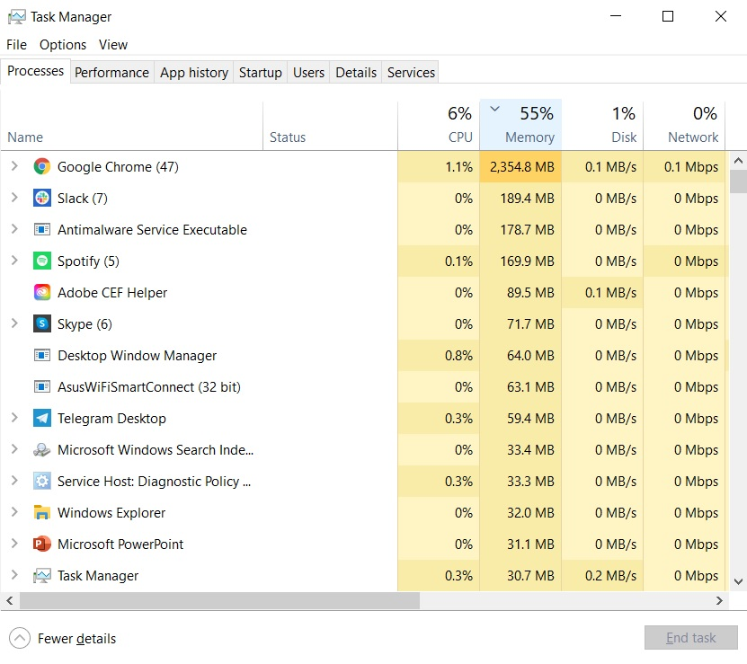 Windows Task Manager usage
