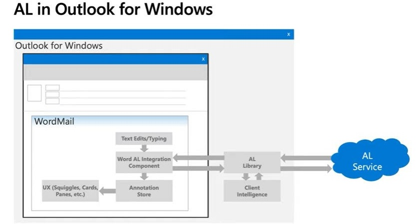 Outlook for Windows web app