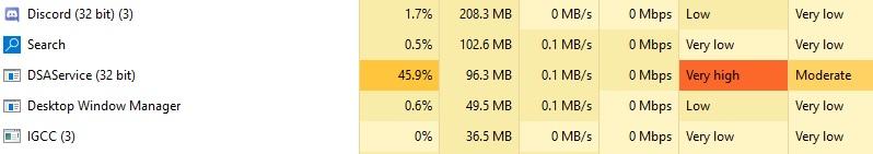 DSAService CPU usage