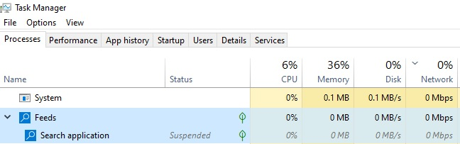 Newsfeed in Task Manager