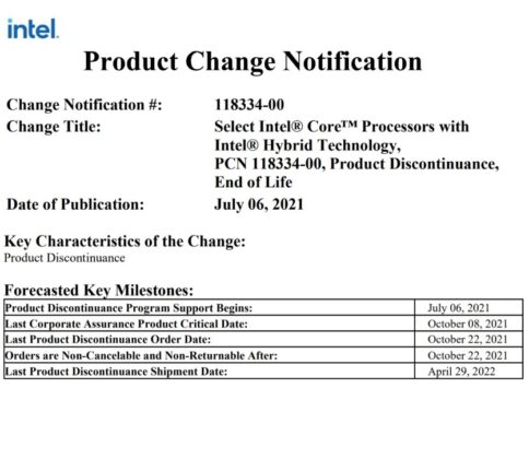 Lakefield CPU discontinued