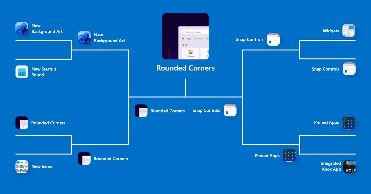 Windows 11 rounded corners